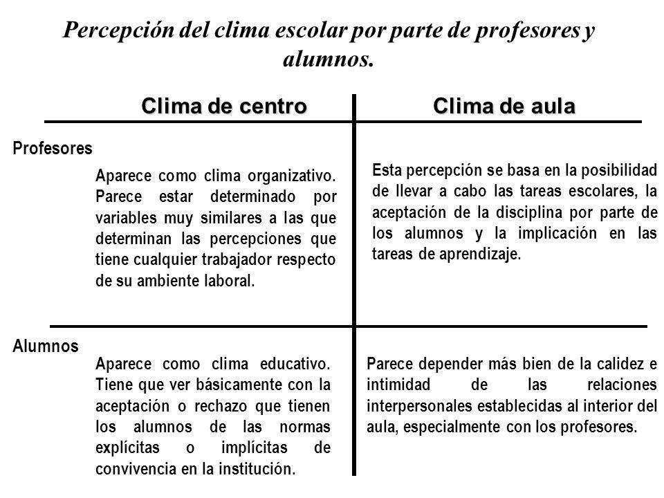 Percepción del clima escolar por parte de profesores y alumnos.