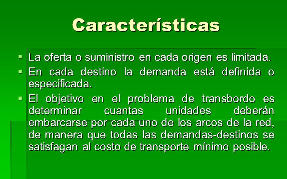 Características La oferta o suministro en cada origen es limitada.