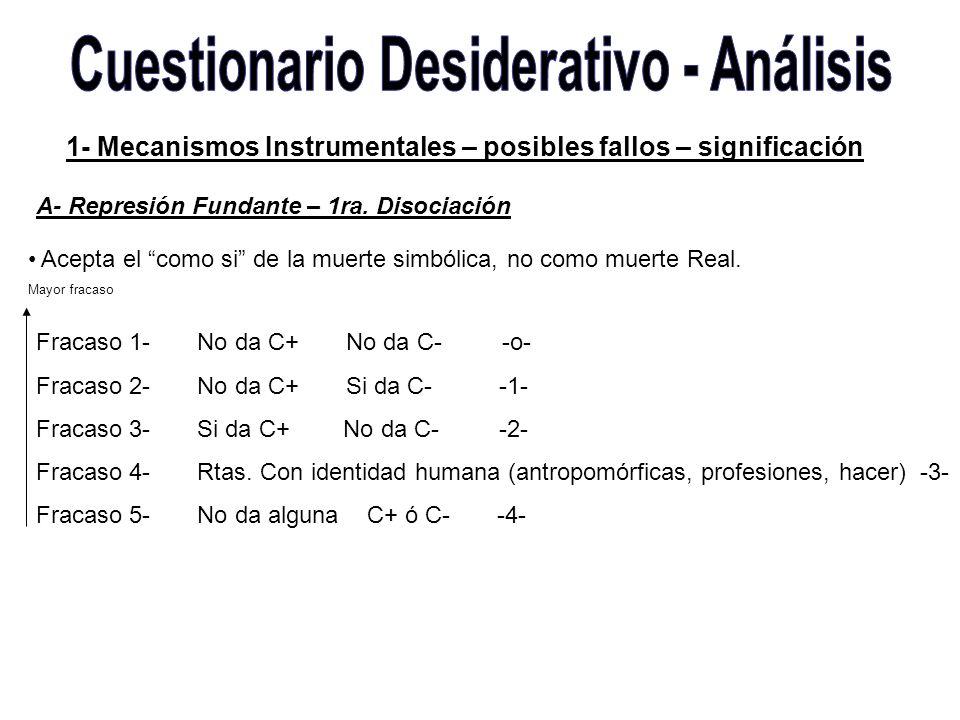 Cuestionario Desiderativo - Análisis