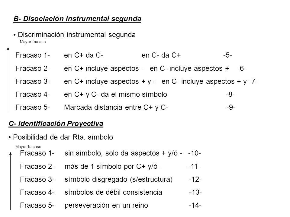 B- Disociación instrumental segunda