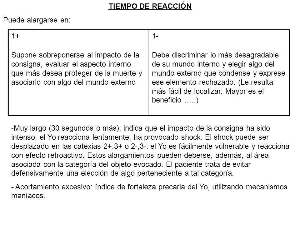 TIEMPO DE REACCIÓN Puede alargarse en: 1+ 1-
