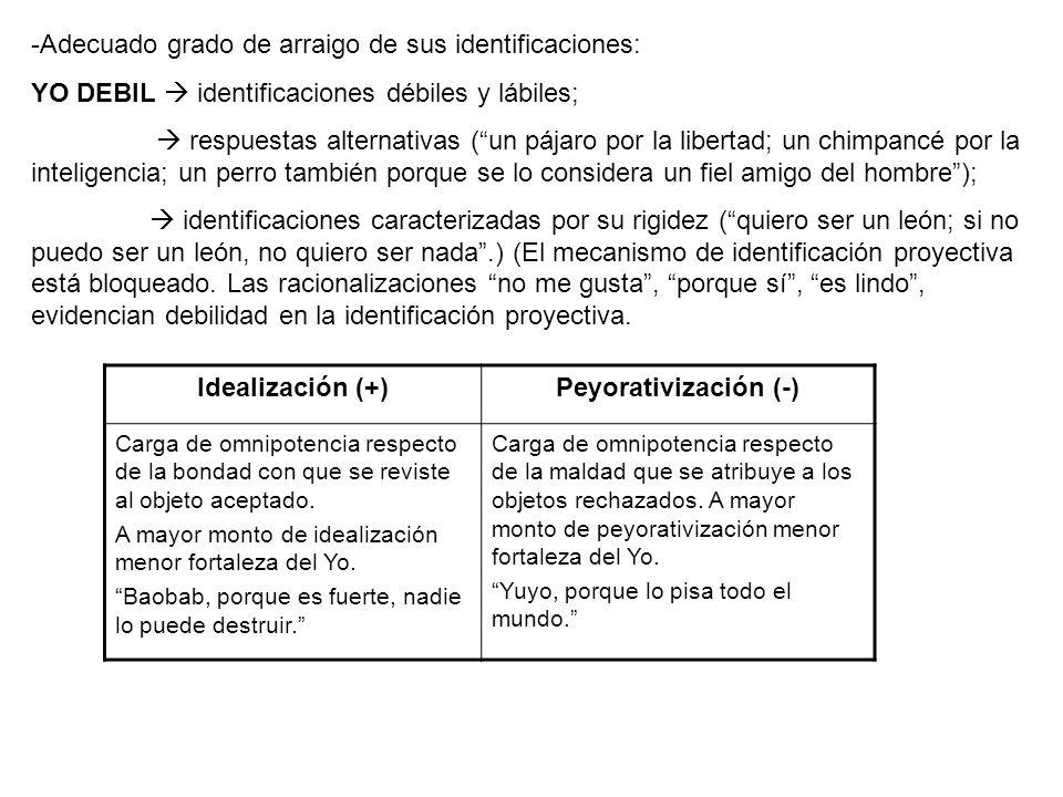 Idealización (+) Peyorativización (-)