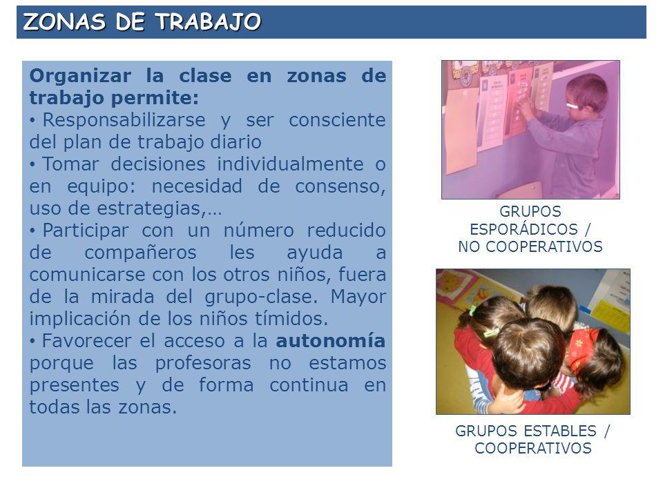 ZONAS DE TRABAJO Organizar la clase en zonas de trabajo permite: