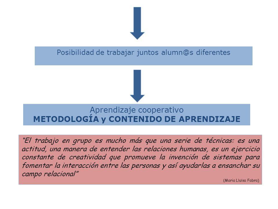 METODOLOGÍA y CONTENIDO DE APRENDIZAJE