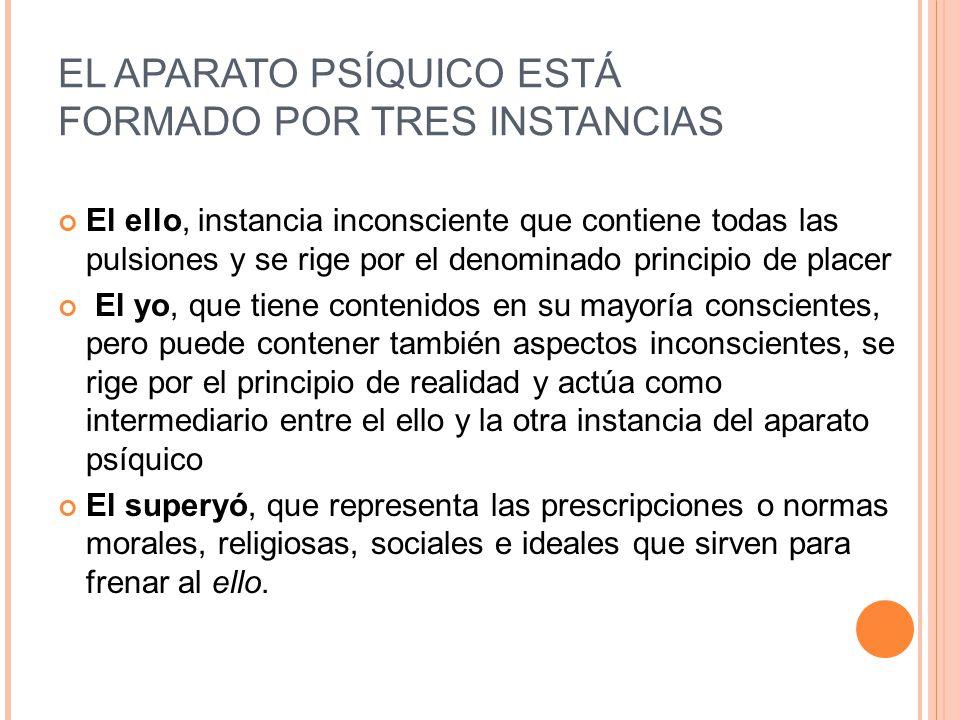EL APARATO PSÍQUICO ESTÁ FORMADO POR TRES INSTANCIAS