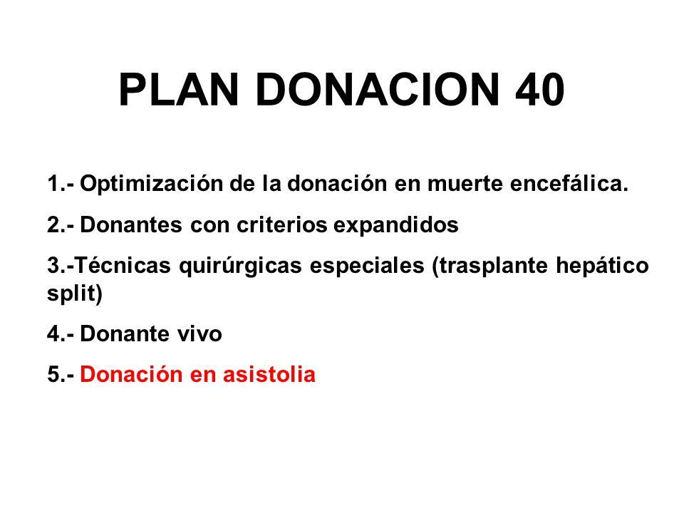 PLAN DONACION 40 1.- Optimización de la donación en muerte encefálica.