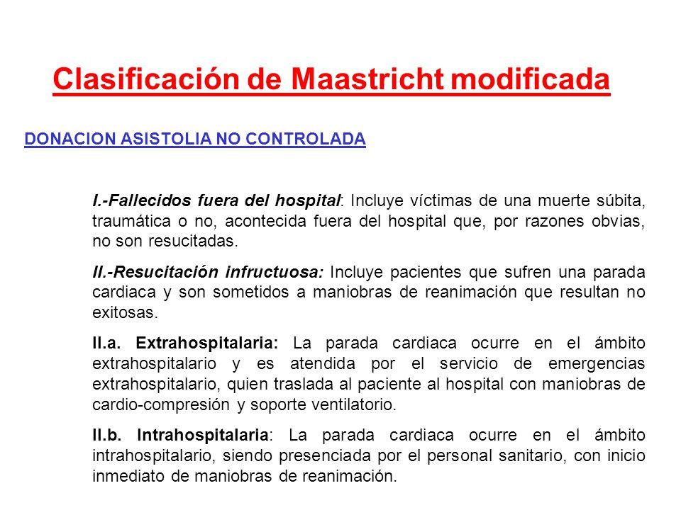 Clasificación de Maastricht modificada