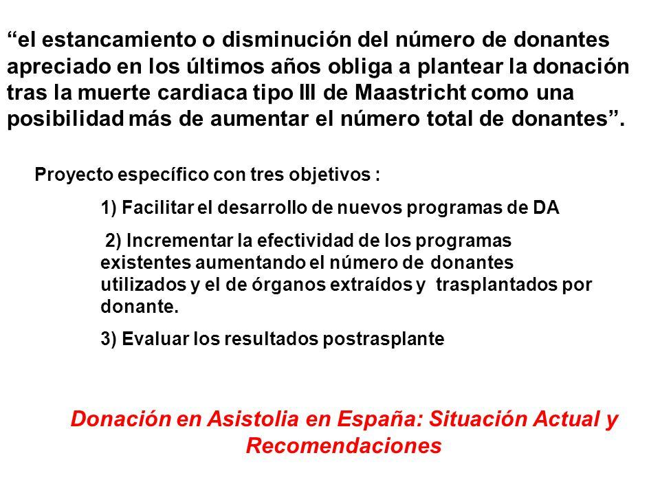 Donación en Asistolia en España: Situación Actual y Recomendaciones