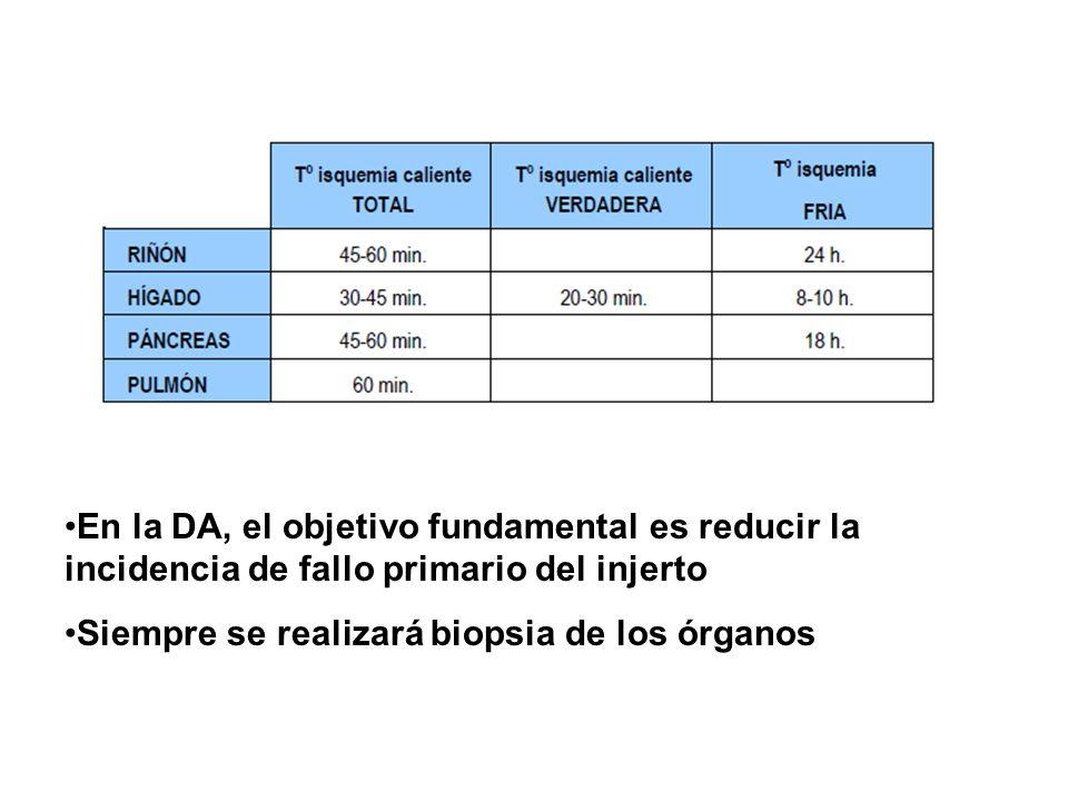 En la DA, el objetivo fundamental es reducir la incidencia de fallo primario del injerto