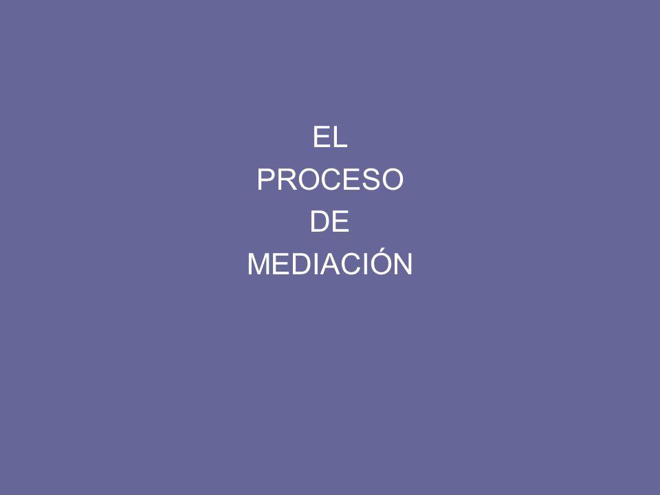EL PROCESO DE MEDIACIÓN