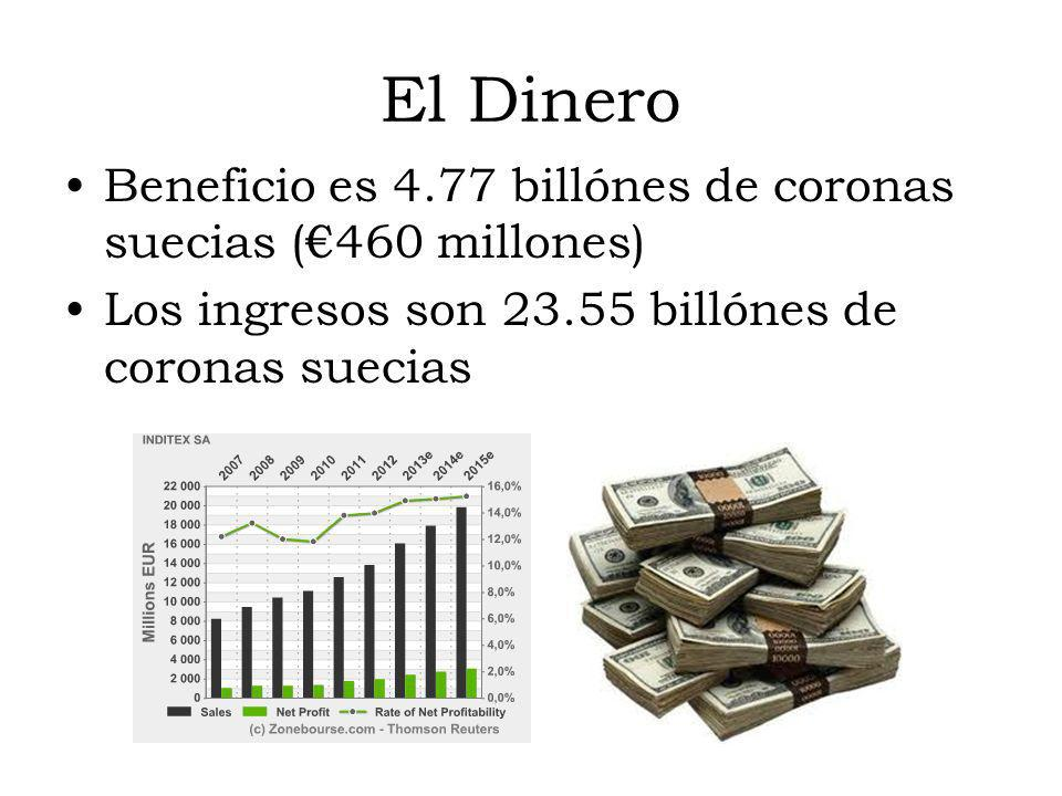 El DineroBeneficio es 4.77 billónes de coronas suecias (€460 millones) Los ingresos son 23.55 billónes de coronas suecias.