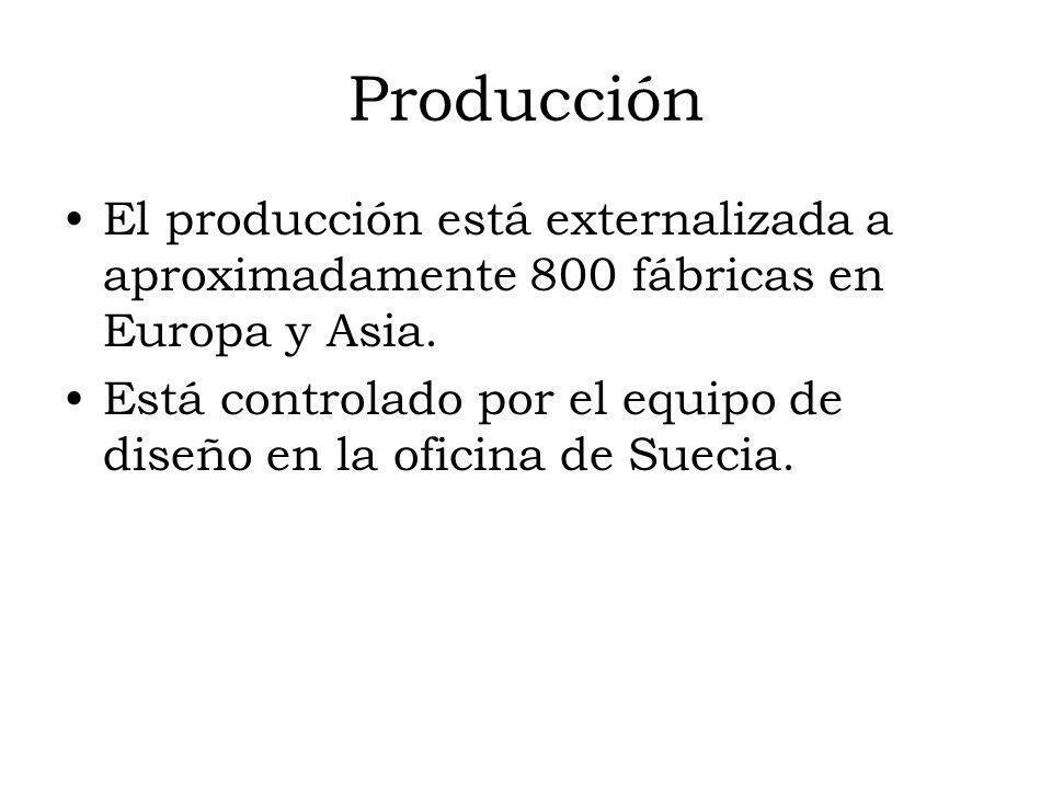 Producción El producción está externalizada a aproximadamente 800 fábricas en Europa y Asia.