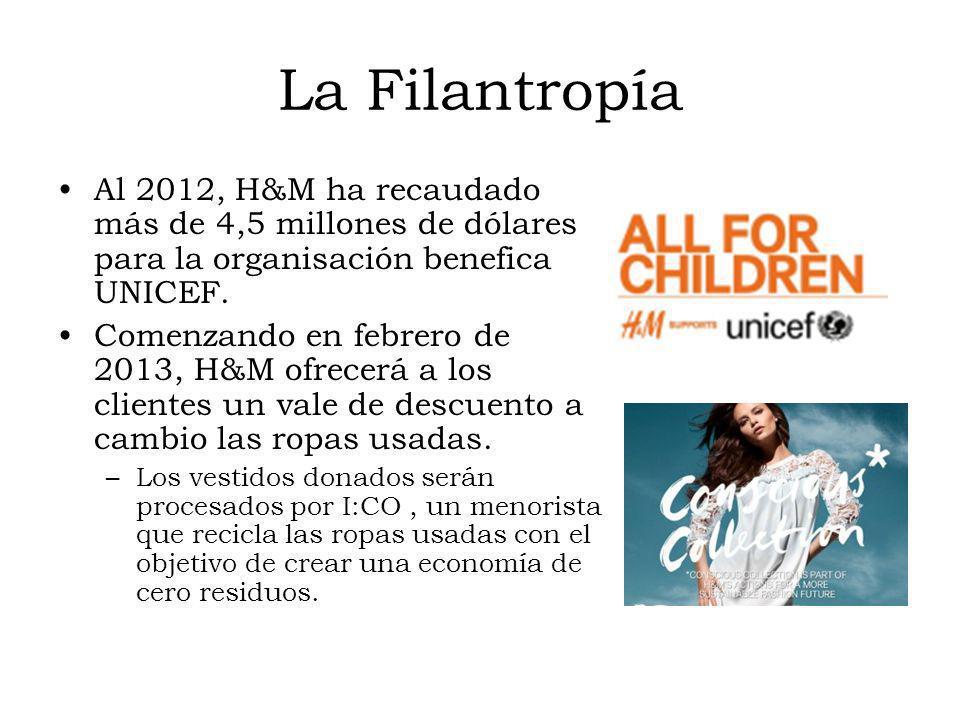 La FilantropíaAl 2012, H&M ha recaudado más de 4,5 millones de dólares para la organisación benefica UNICEF.