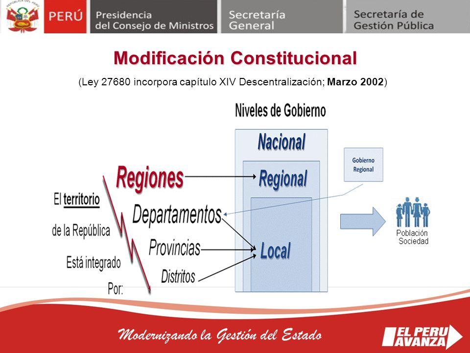 Modificación Constitucional