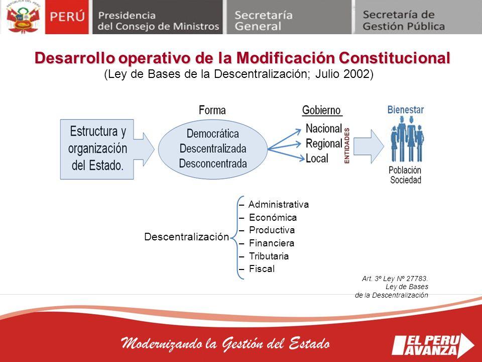 Desarrollo operativo de la Modificación Constitucional