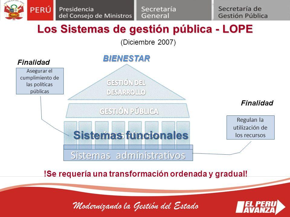 Los Sistemas de gestión pública - LOPE