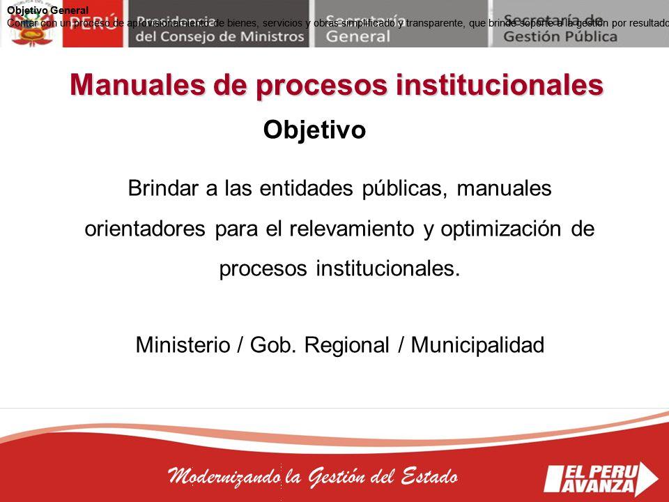 Manuales de procesos institucionales