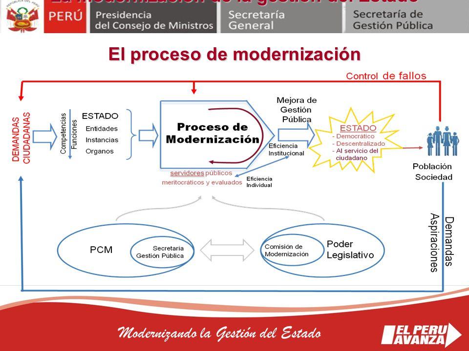 La modernización de la gestión del Estado El proceso de modernización