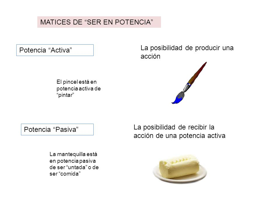 MATICES DE SER EN POTENCIA