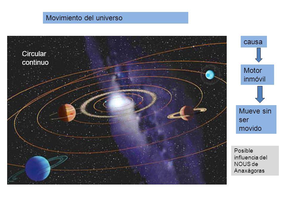 Movimiento del universo