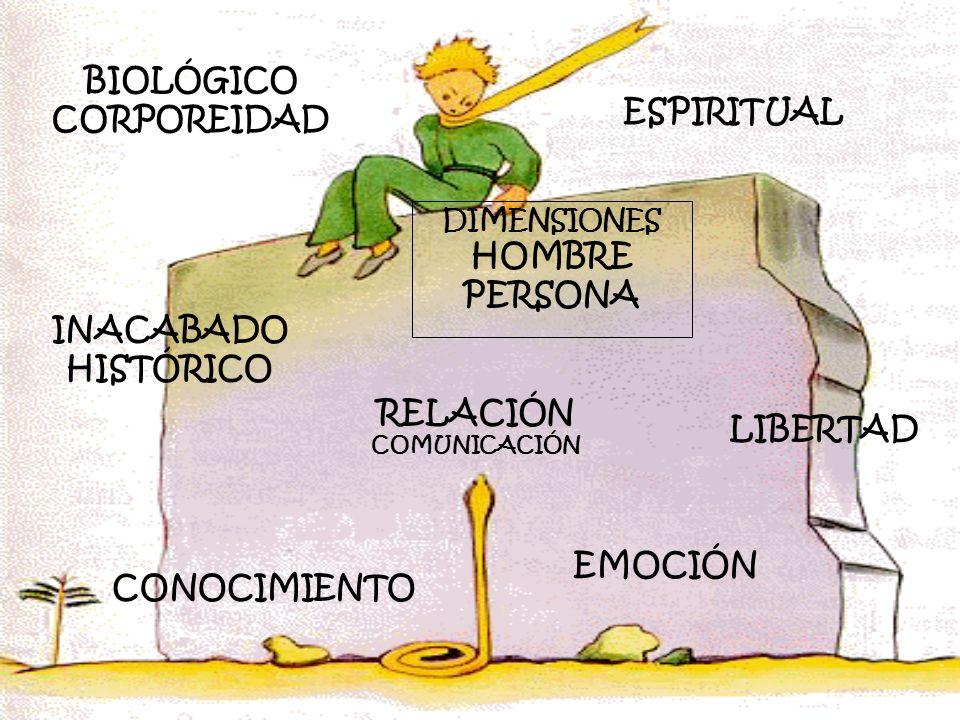 BIOLÓGICO CORPOREIDAD ESPIRITUAL HOMBRE PERSONA INACABADO HISTÓRICO