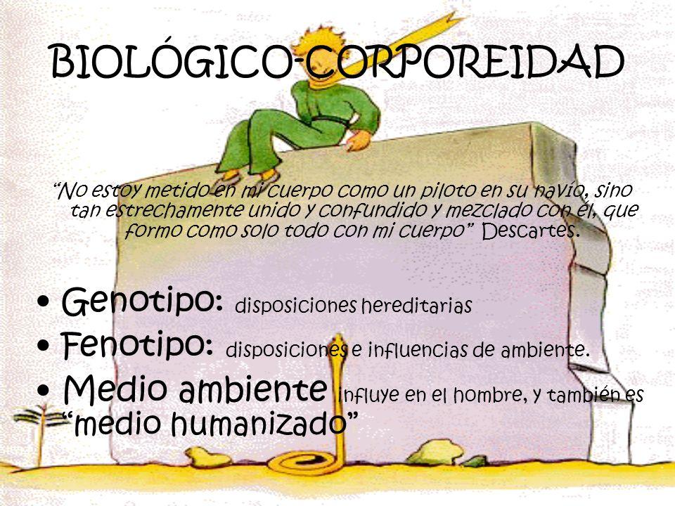 BIOLÓGICO-CORPOREIDAD