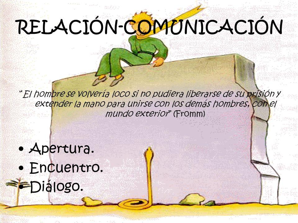 RELACIÓN-COMUNICACIÓN
