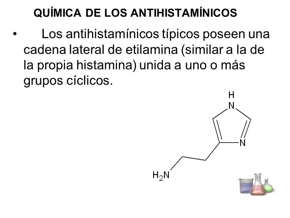 QUÍMICA DE LOS ANTIHISTAMÍNICOS
