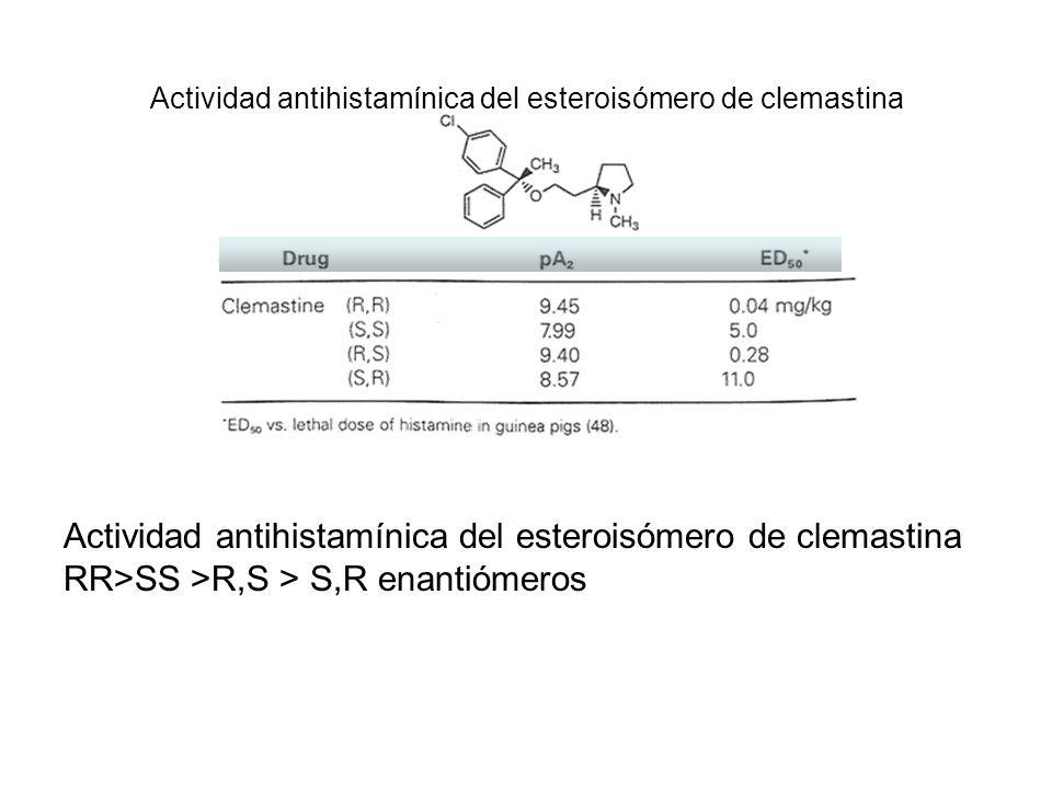 Actividad antihistamínica del esteroisómero de clemastina