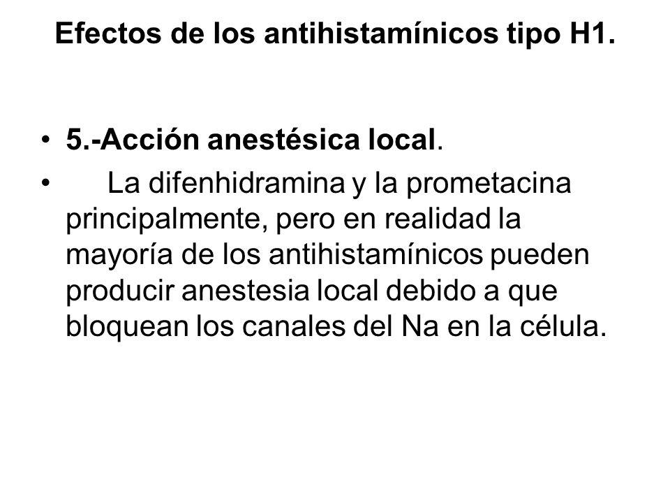 Efectos de los antihistamínicos tipo H1.