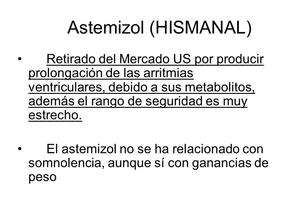 Astemizol (HISMANAL)