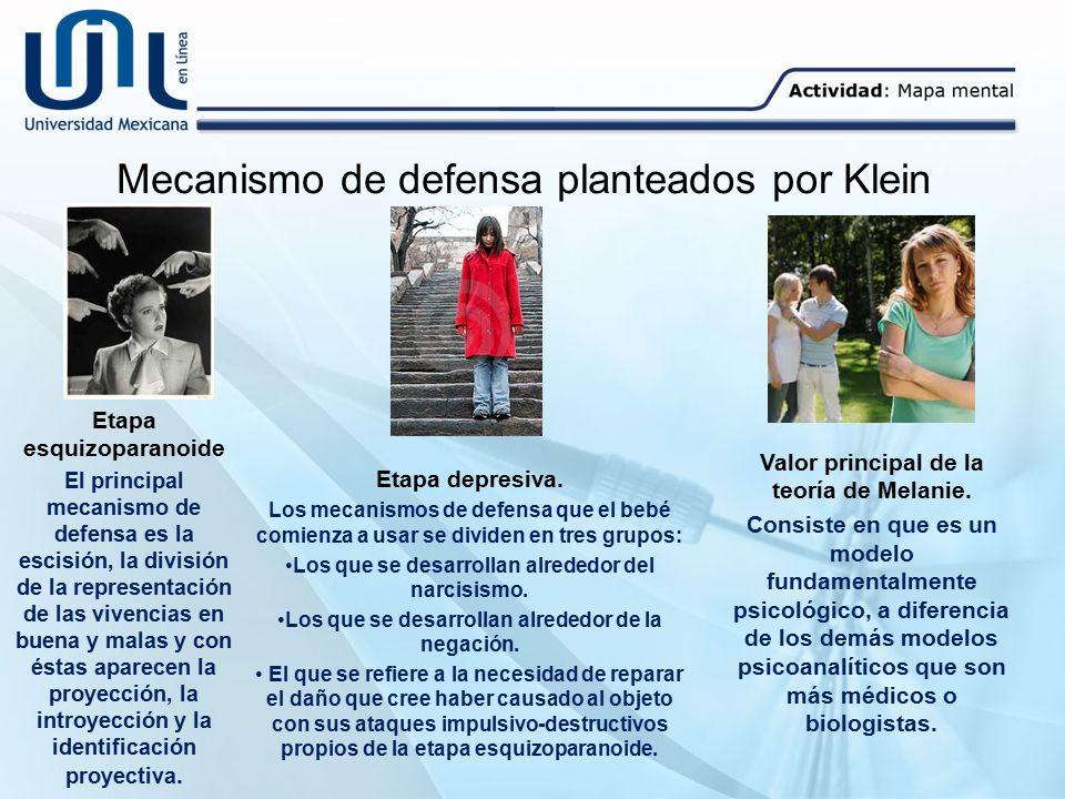 Mecanismo de defensa planteados por Klein