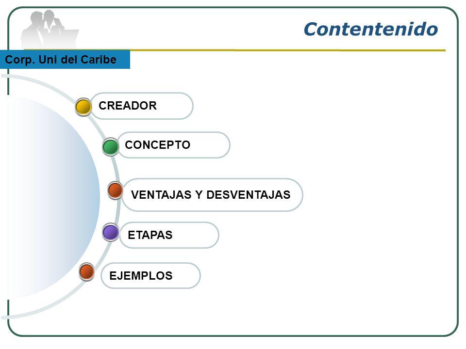 Contentenido Corp. Uni del Caribe CREADOR CONCEPTO
