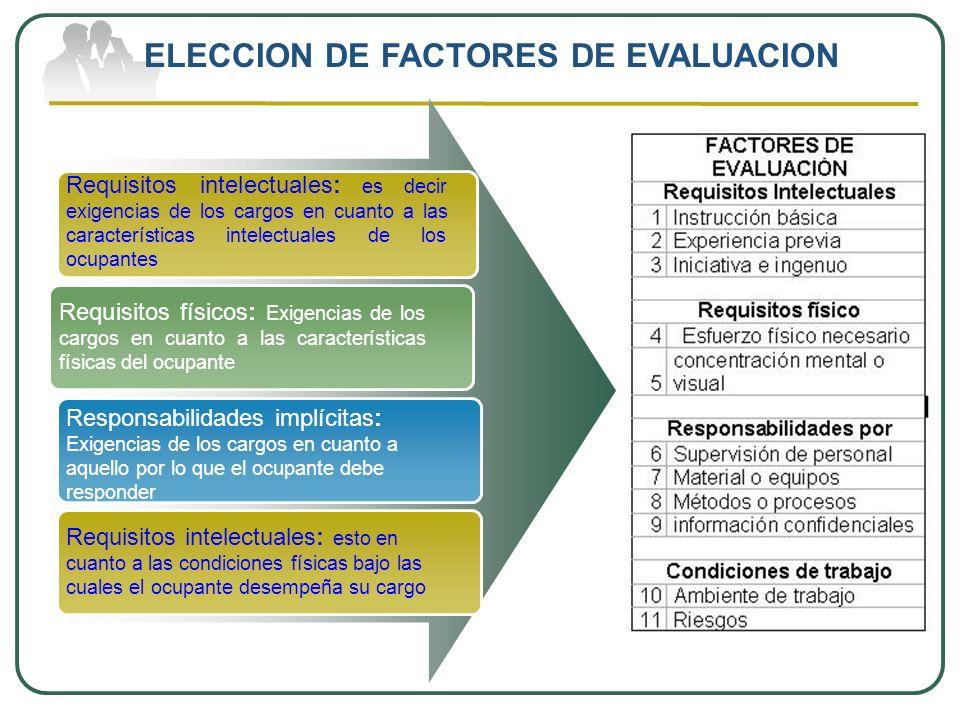ELECCION DE FACTORES DE EVALUACION