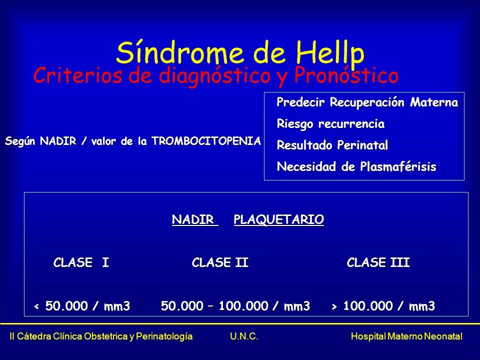 Síndrome de Hellp Criterios de diagnóstico y Pronóstico