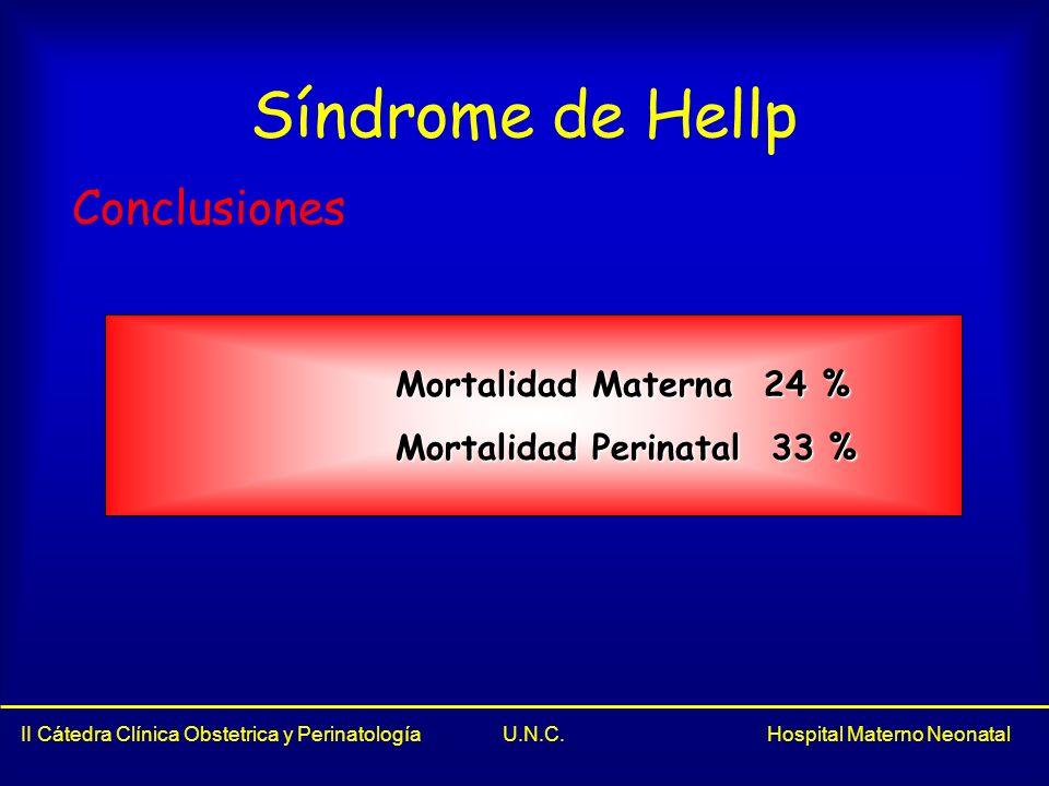 Síndrome de Hellp Conclusiones Mortalidad Materna 24 %