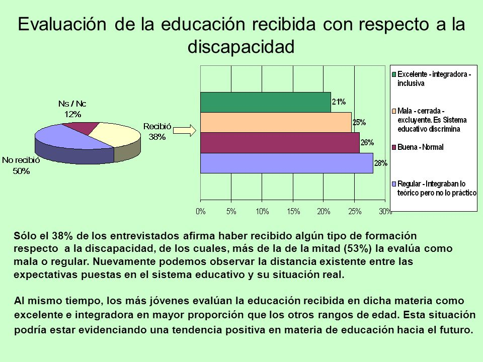 Evaluación de la educación recibida con respecto a la discapacidad
