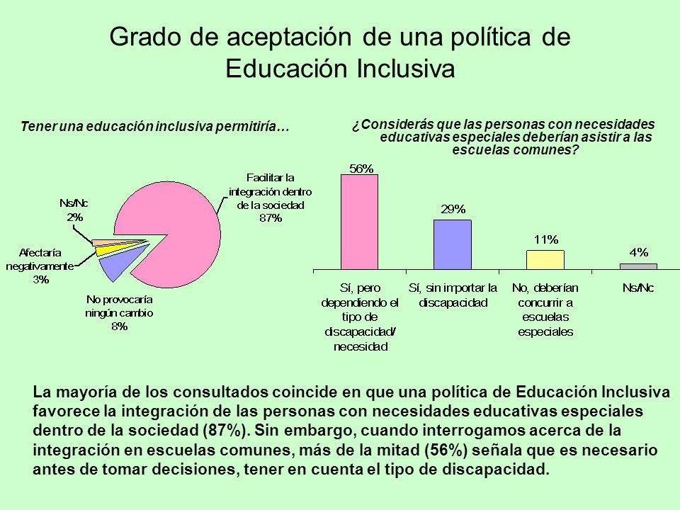 Tener una educación inclusiva permitiría…