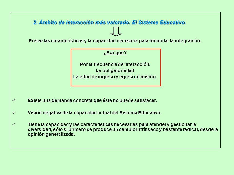 2. Ámbito de interacción más valorado: El Sistema Educativo.
