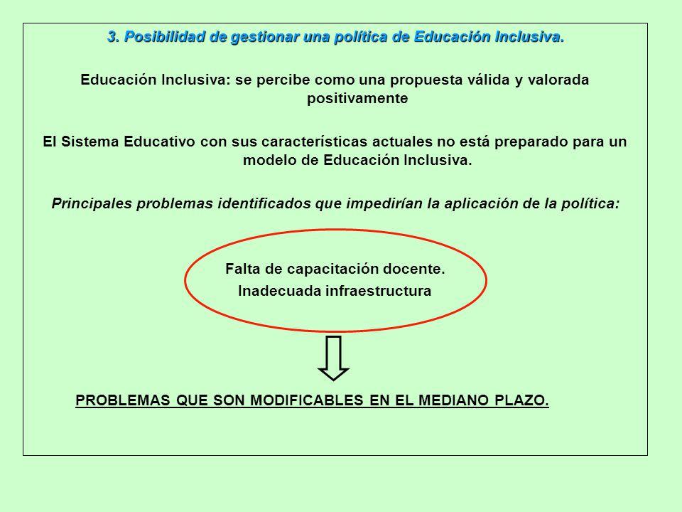 3. Posibilidad de gestionar una política de Educación Inclusiva.