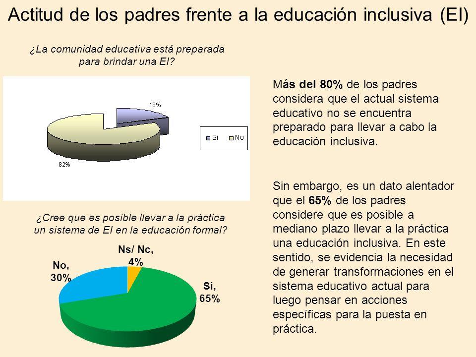 ¿La comunidad educativa está preparada para brindar una EI