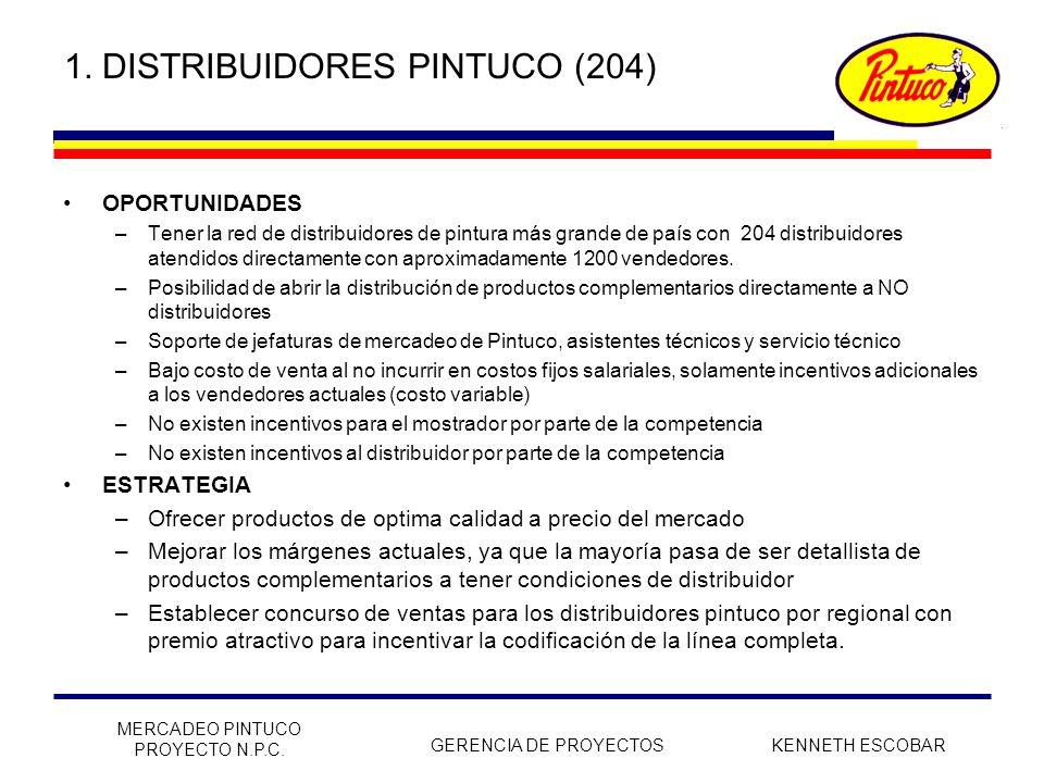 1. DISTRIBUIDORES PINTUCO (204)