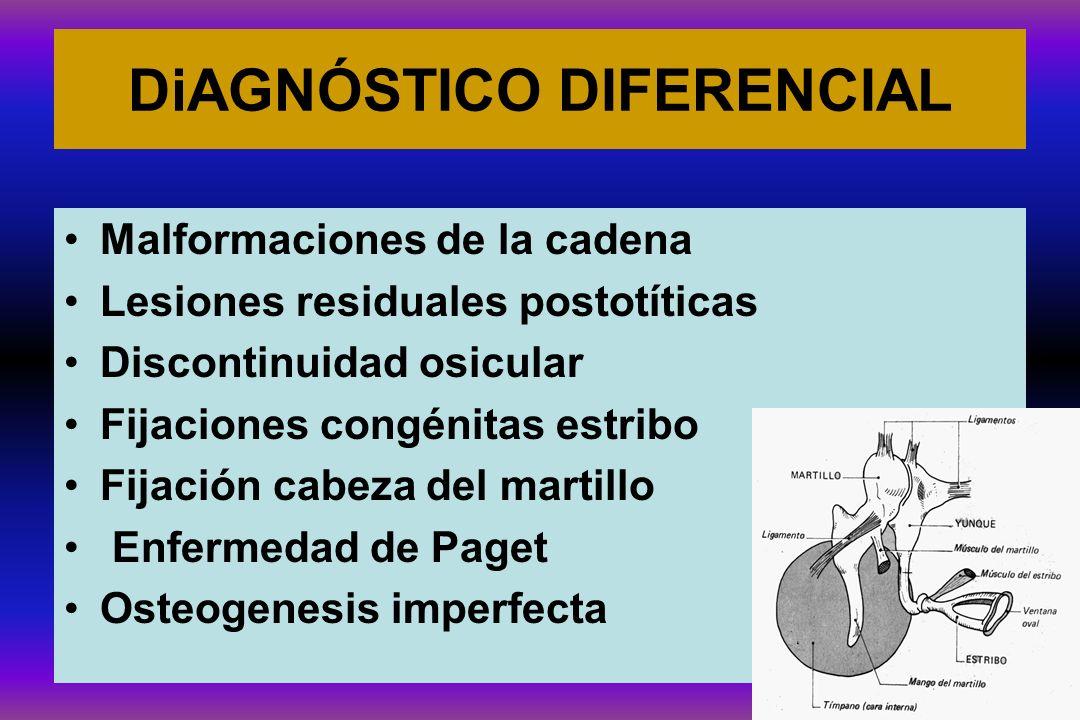 DiAGNÓSTICO DIFERENCIAL