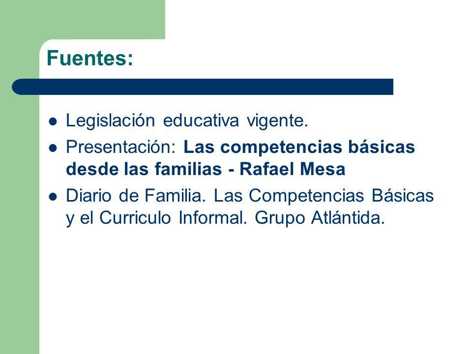 Fuentes: Legislación educativa vigente.