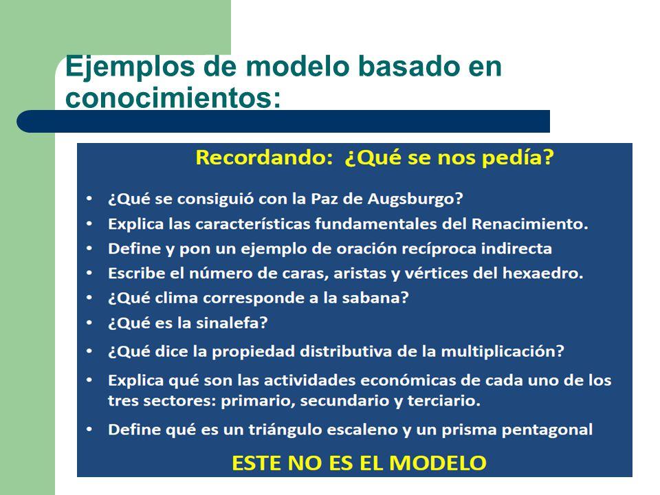 Ejemplos de modelo basado en conocimientos: