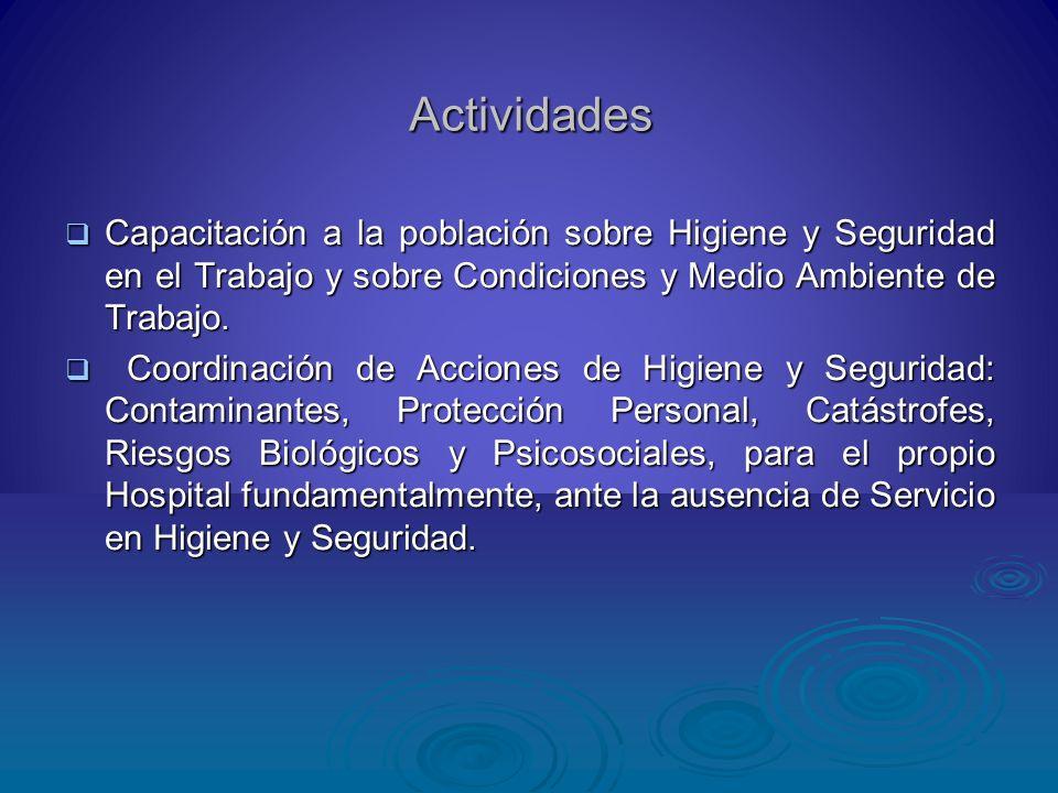 Actividades Capacitación a la población sobre Higiene y Seguridad en el Trabajo y sobre Condiciones y Medio Ambiente de Trabajo.