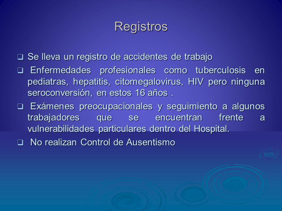 Registros Se lleva un registro de accidentes de trabajo