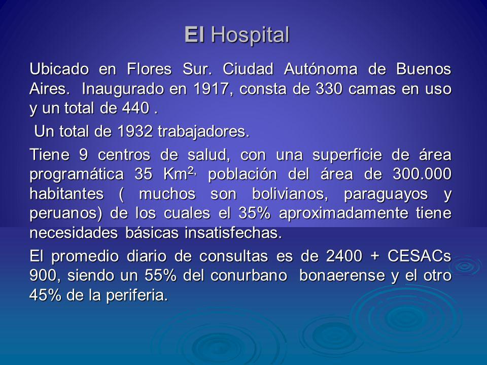 El HospitalUbicado en Flores Sur. Ciudad Autónoma de Buenos Aires. Inaugurado en 1917, consta de 330 camas en uso y un total de 440 .