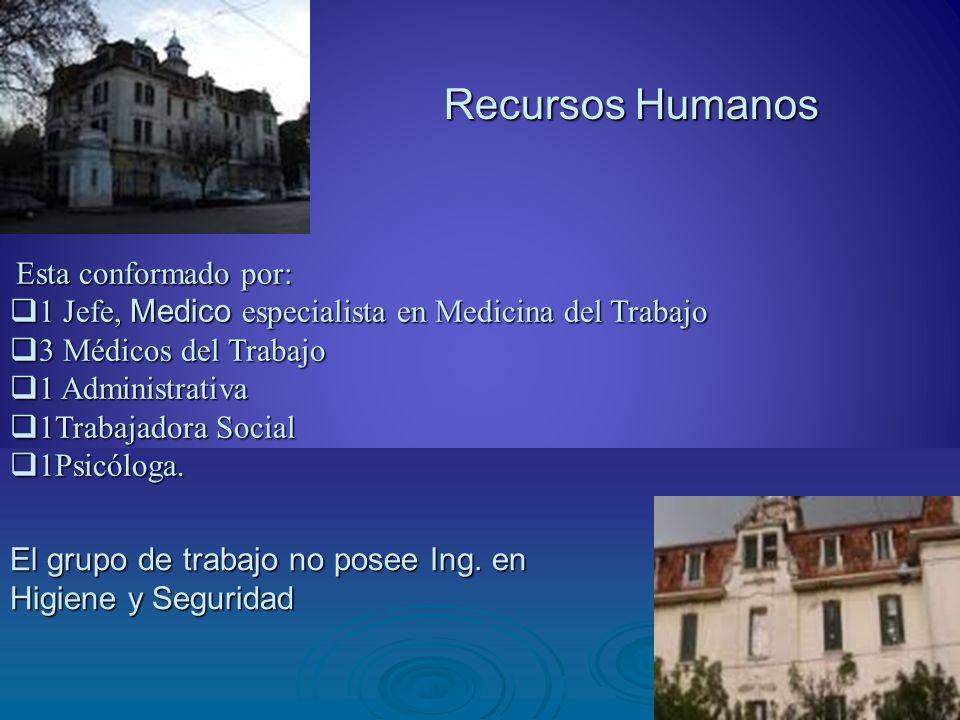 Recursos Humanos 1 Jefe, Medico especialista en Medicina del Trabajo