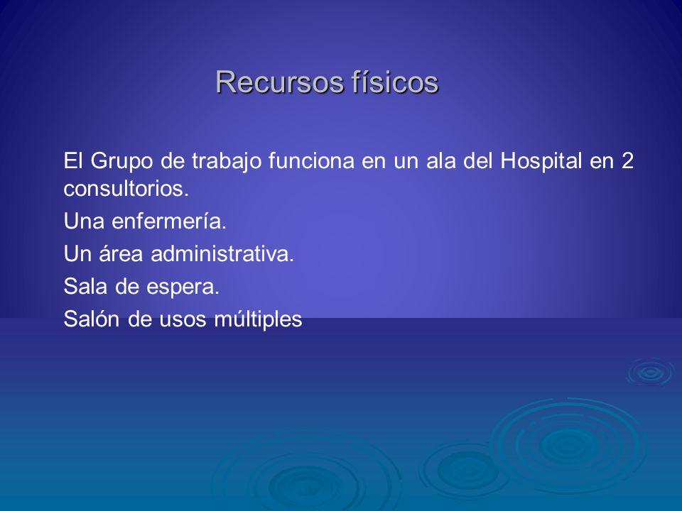 Recursos físicos El Grupo de trabajo funciona en un ala del Hospital en 2 consultorios. Una enfermería.